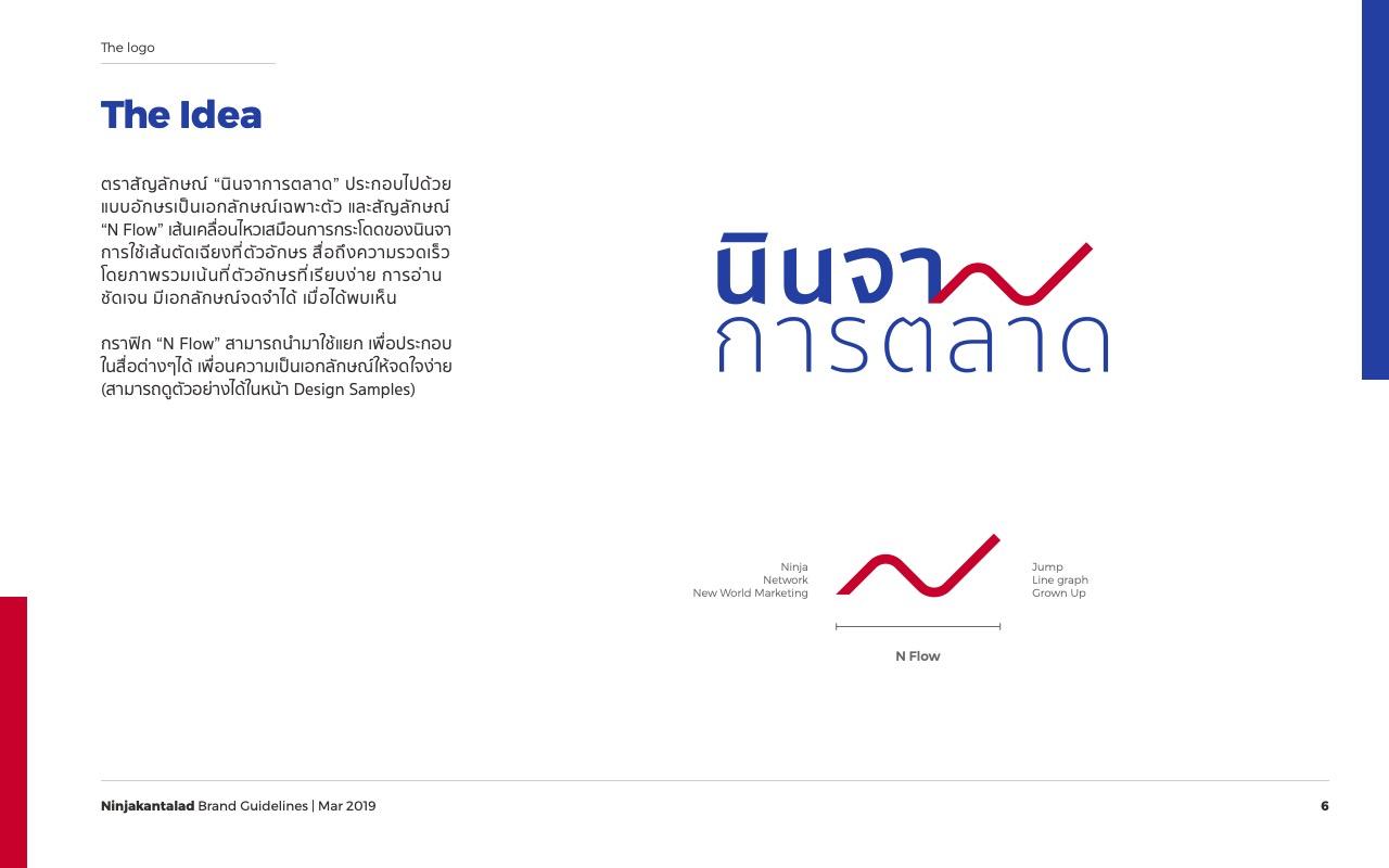 Ninja_Brand_Corporate_Identitor_Guidelines_1
